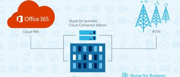 Skype for Business | SERVILON