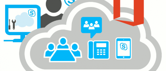 Skype Cloud Connector Edition